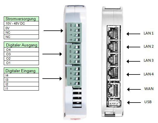 Comtime CT-Router LAN 5-Port